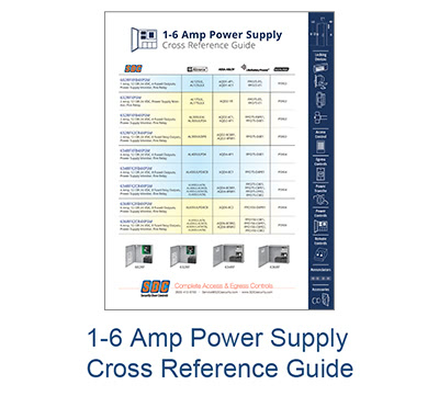 Power Suppy Cross Reference Guide